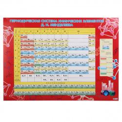 Плакат Периодическая система химических элементов Менделеева Д.И. Мир открыток 499*691 мелов карт 0-02-207