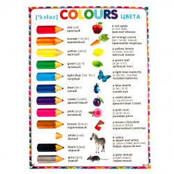 Плакат Colours Мир открыток 499*691 лам карт 0-02-277А