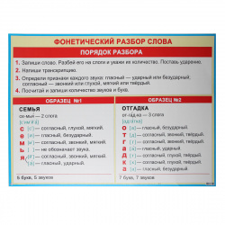 Плакат Фонетический разбор слова Мир открыток 499*691 мелов карт 0-02-313