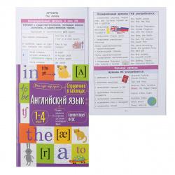 Справочник в таблицах Айрис-пресс А5 Английский язык для начальной школы 27544
