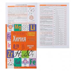 Справочник в таблицах Айрис-пресс А5 Химия 8-11 класс 25101