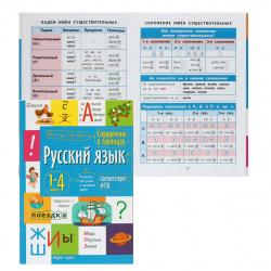 Справочник в таблицах Айрис-пресс Русский язык 1-4 класс 27446